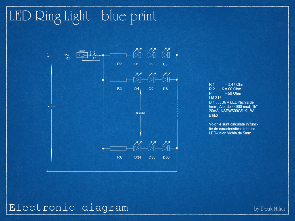 blueprint-macro-ring-electronica